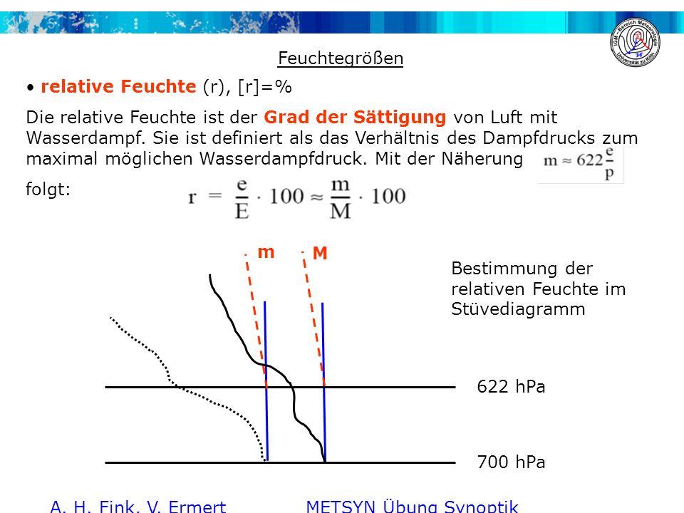 Feuchtegrößen relative Feuchte (r), [r]=%